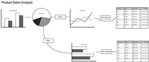 blog_storyboard_example